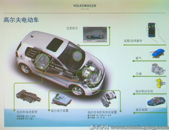 从上图可以看到,高尔夫电动车的车身底部结构还是略有变动,高清图片