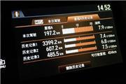 福睿斯交出第一份成績單,3月長測車油耗匯總